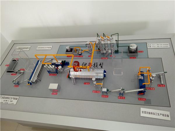 机械设备生产流程必威体育官网入口